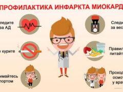 Первичная профилактика инфаркта миокарда