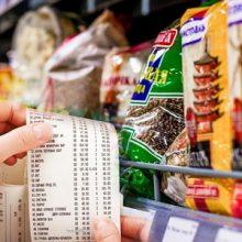 Цены на все товары вырастут